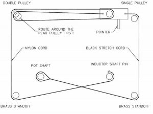 dial-routing1-600x445